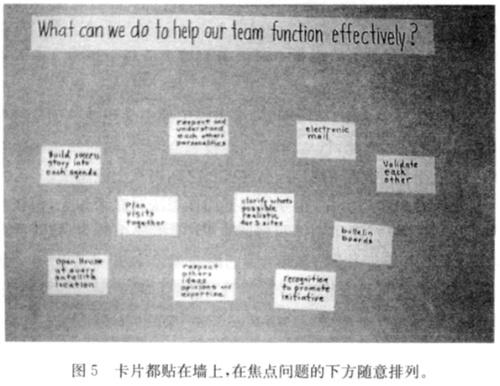 """卡片法第一步骤:提出一个焦点问题。焦点问题具体、明确、单一。本案例的焦点问题是""""我们可以做些什么,来帮助我们的团队有效地运作?"""