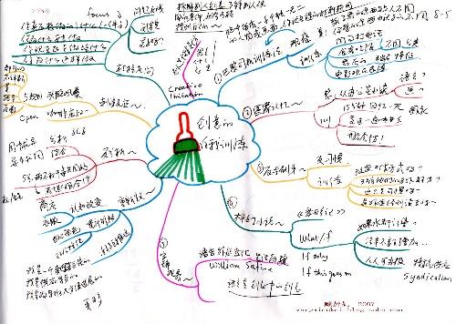 思维导图读书笔记:《创意人:创意思考的自我训练》