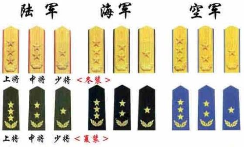 陆海空三军军衔肩章 上将 中将 少将