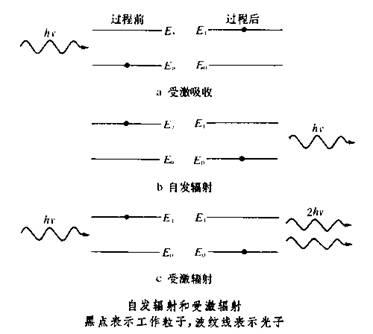 电路 电路图 电子 原理图 373_334